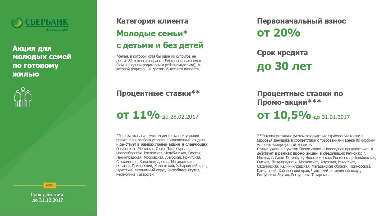 Нет,-- сбербанк ипотека проценты иркутск они